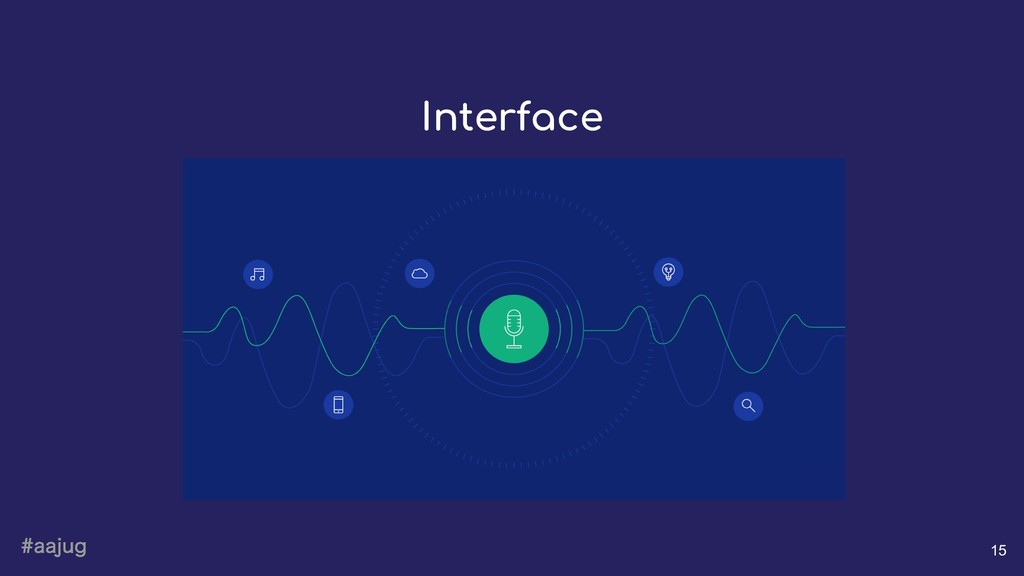 BBKVH 15 Interface