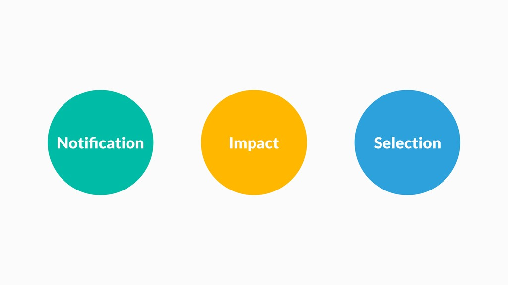 Notification Impact Selection