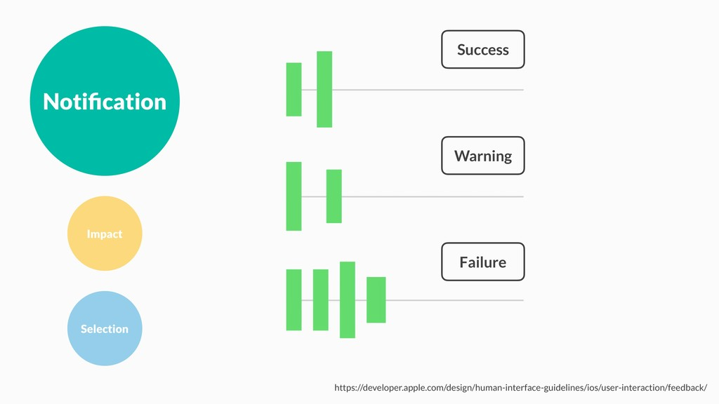 Notification Impact Selection Success Warning Fa...