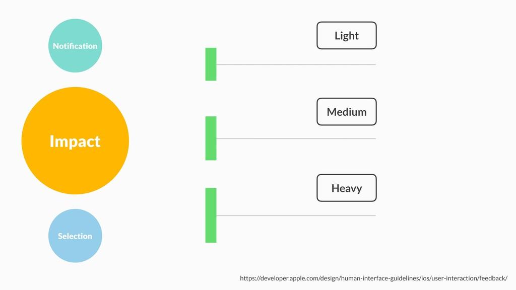 Notification Impact Selection Light Medium Heavy...