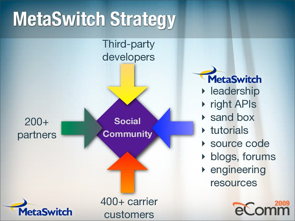 MetaSwitch Strategy Social Community Third-part...