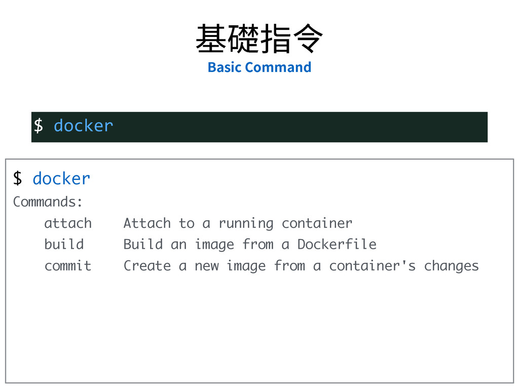 $ docker Commands: attach Attach to a running c...
