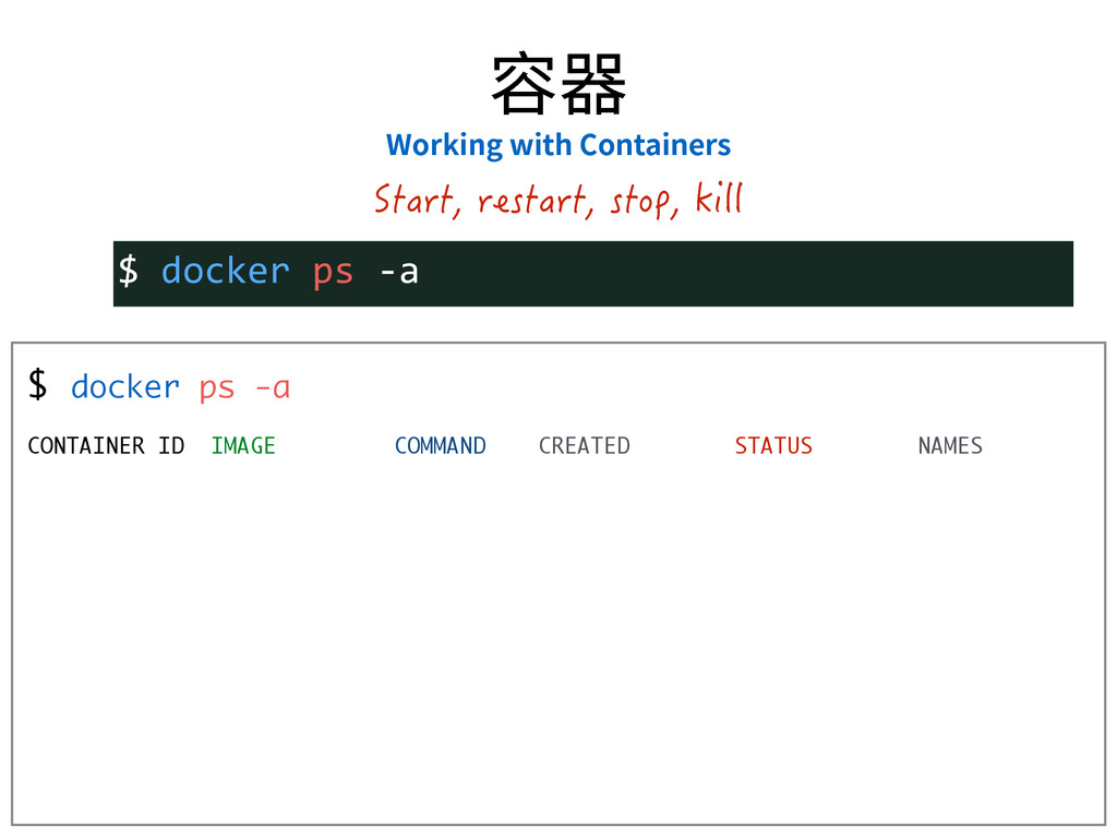 $ docker ps -a CONTAINER ID IMAGE COMMAND CREAT...