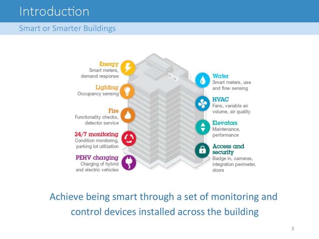 IntroducFon Smart or Smarter Building...
