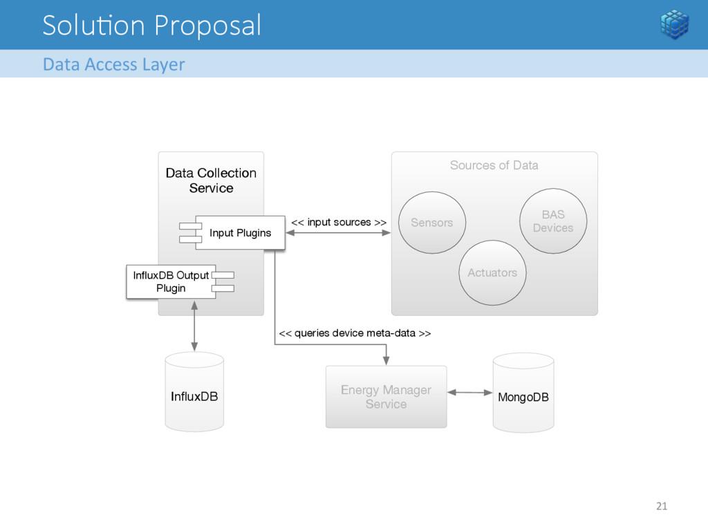 SoluFon Proposal Data Access Layer  ...