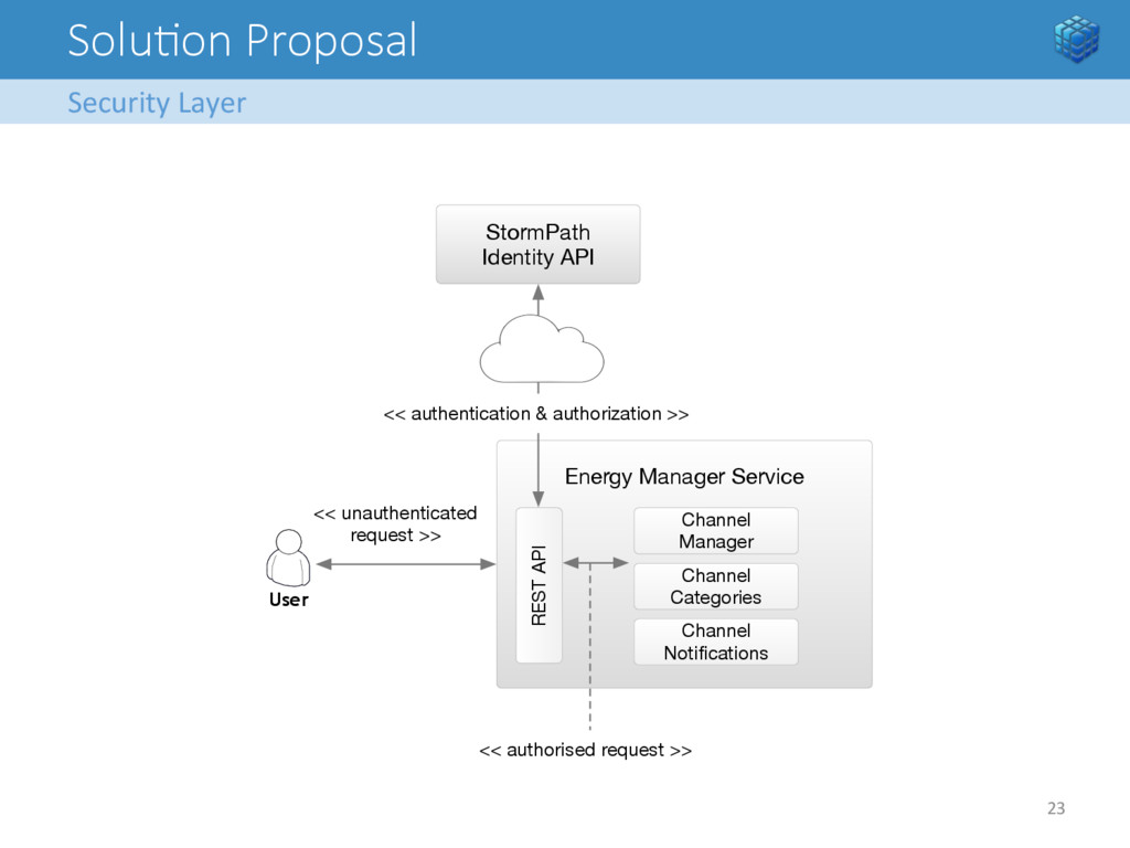 SoluFon Proposal Security Layer  23  ...