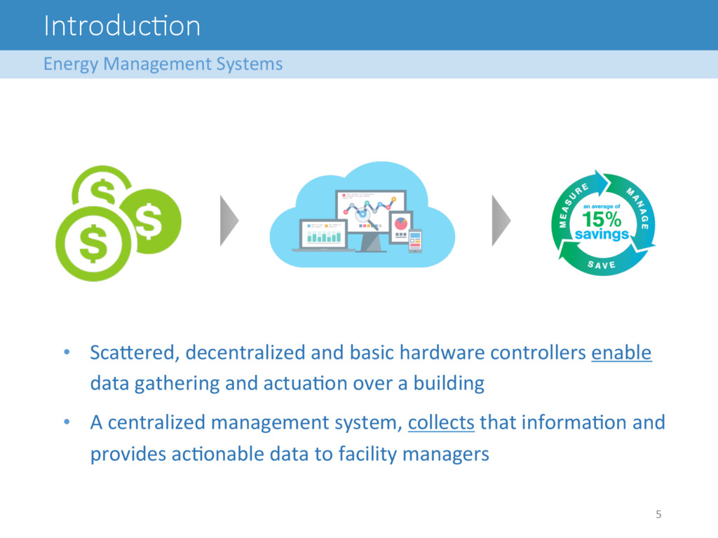 IntroducFon Energy Management Systems ...