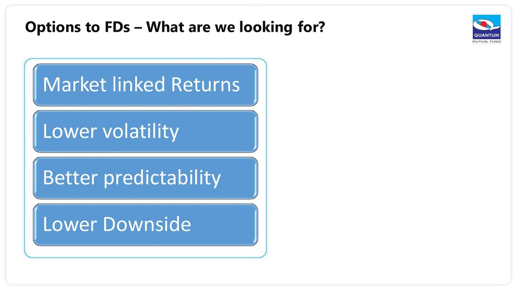 11 Options to FDs – What are we looking for? Ma...