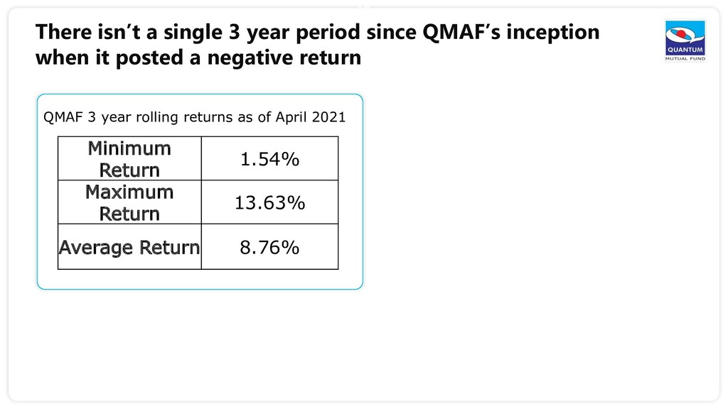 18 There isn't a single 3 year period since QMA...