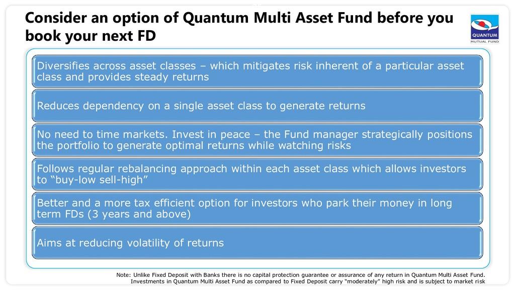 35 Consider an option of Quantum Multi Asset Fu...