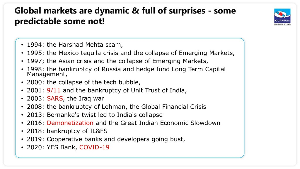 9 Global markets are dynamic & full of surprise...