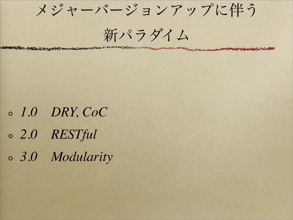 ϝδϟʔόʔδϣϯΞοϓʹ͏ ৽ύϥμΠϜ 1.0 DRY, CoC 2.0 RESTful...