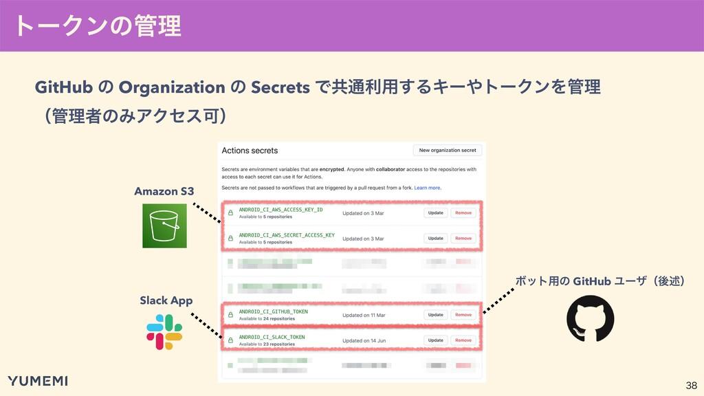 τʔΫϯͷཧ  GitHub ͷ Organization ͷ Secrets Ͱڞ௨ར...