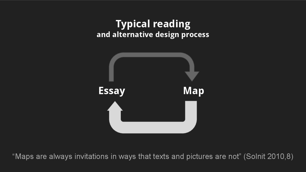 Essay Map Typical reading and alternative desig...
