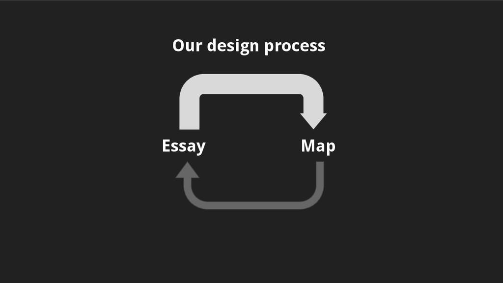 Essay Map Our design process