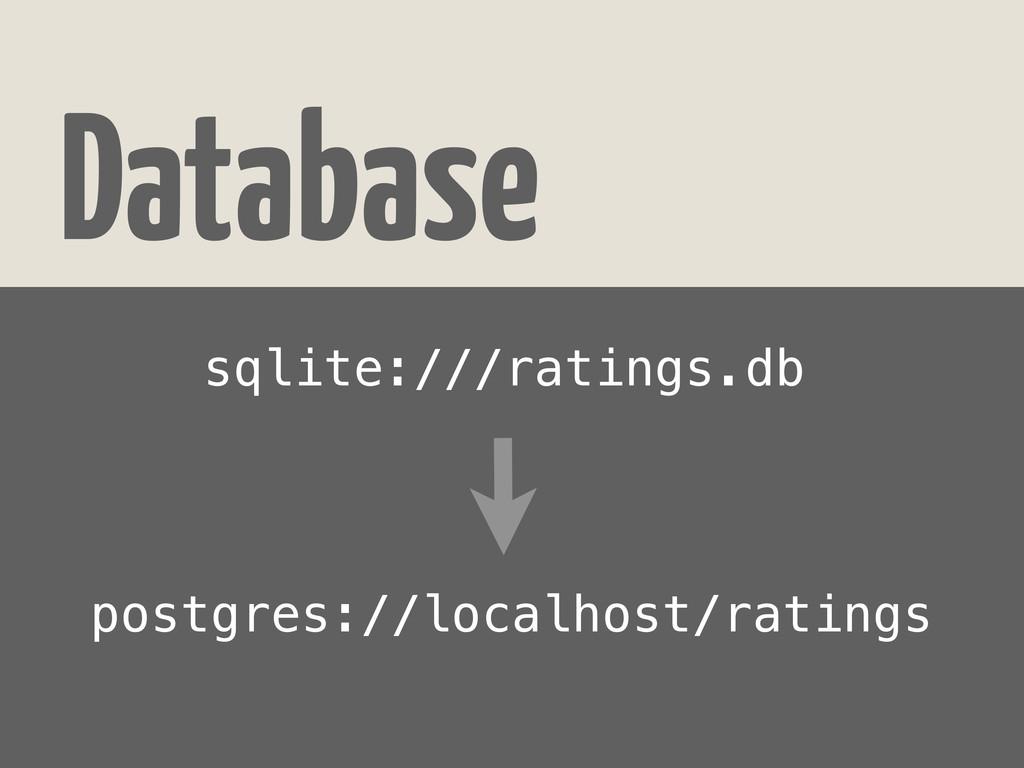 Database sqlite:///ratings.db postgres://localh...