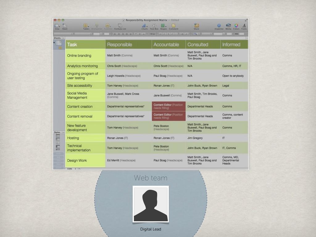 Digital Lead Web team