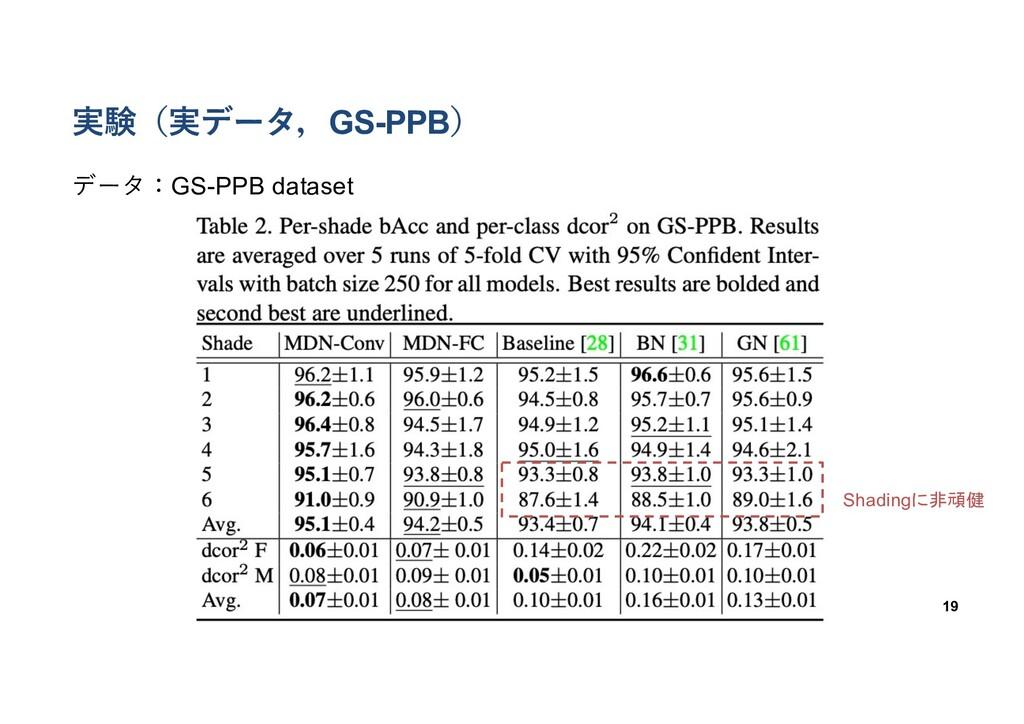 実験(実データ,GS-PPB) 19 データ:GS-PPB dataset Shadingに非...