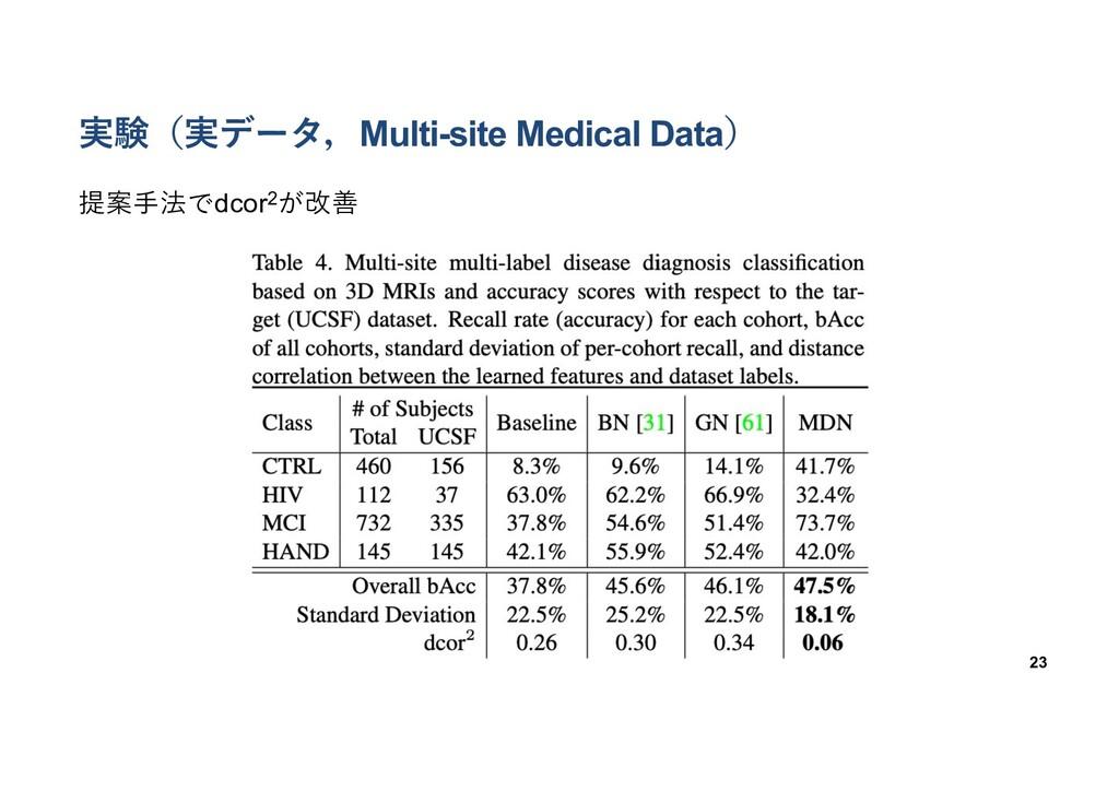 実験(実データ,Multi-site Medical Data) 23 提案⼿法でdcor2が...