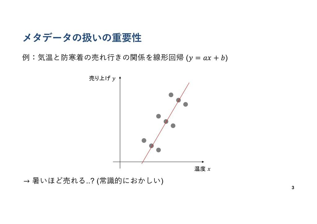 メタデータの扱いの重要性 例:気温と防寒着の売れ⾏きの関係を線形回帰 (𝑦 = 𝑎𝑥 + 𝑏)...