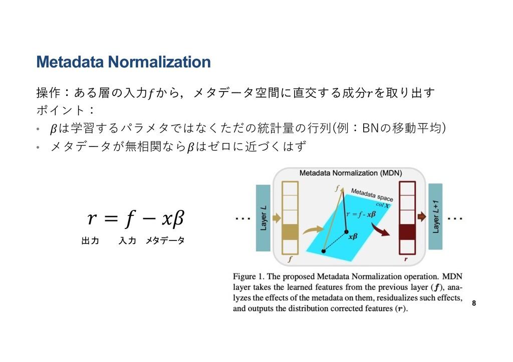 Metadata Normalization 操作:ある層の⼊⼒𝑓から,メタデータ空間に直交す...