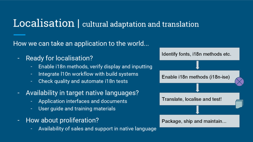 Localisation | cultural adaptation and translat...