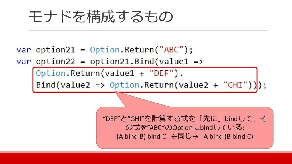 """モナドを構成するもの """"DEF""""と""""GHI""""を計算する式を「先に」bindして、そ の式を""""A..."""