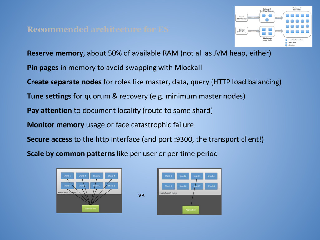 Recommended architecture for ES Reserve memory,...