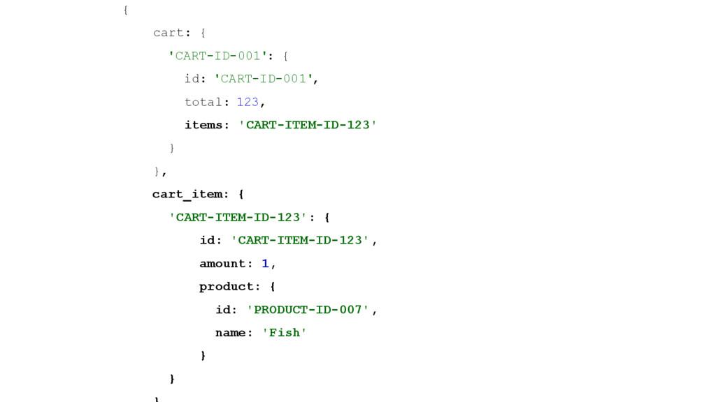 { cart: { 'CART-ID-001': { id: 'CART-ID-001', t...