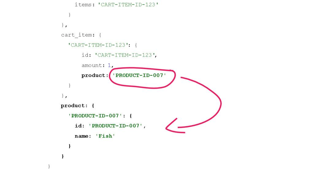 items: 'CART-ITEM-ID-123' } }, cart_item: { 'CA...