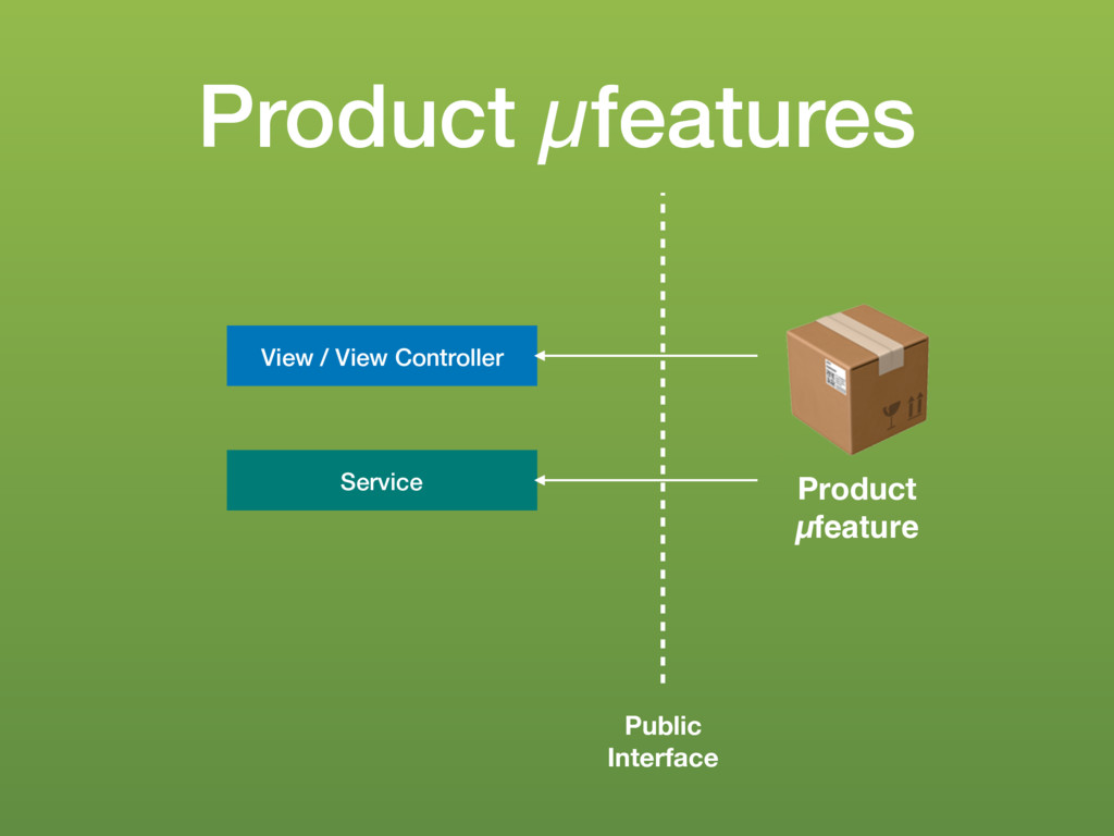 Product µfeatures $ Product µfeature View / Vi...