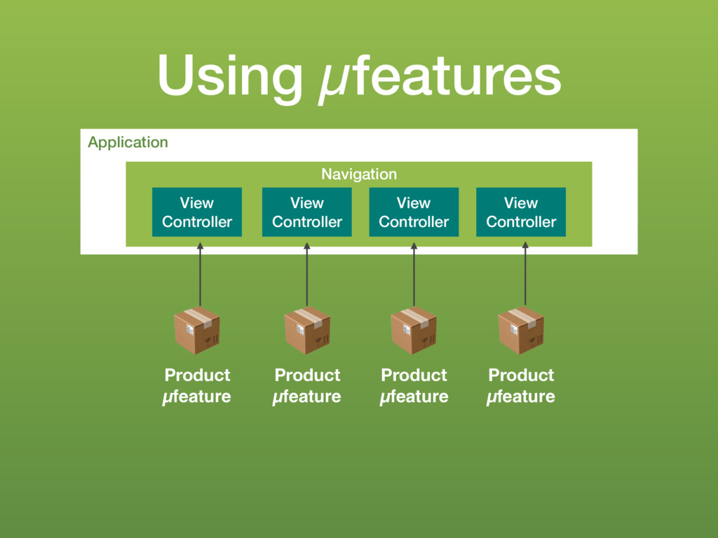 Using µfeatures $ Product µfeature Application...