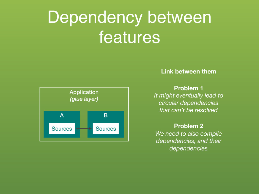 Dependency between features Application (glue l...