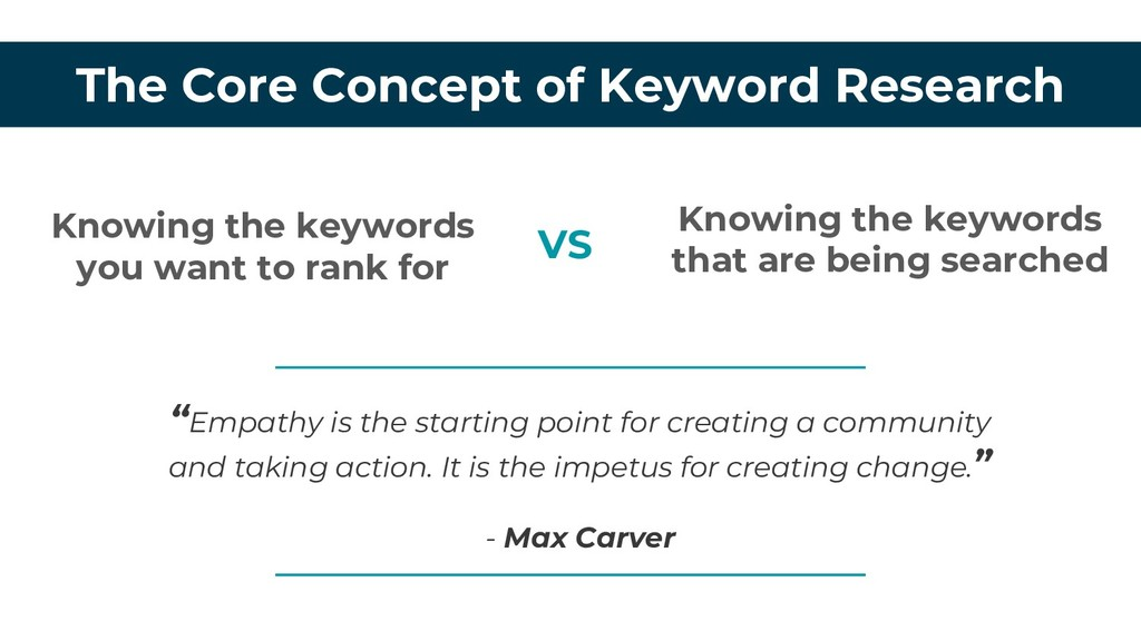 Knowing the keywords you want to rank for The C...