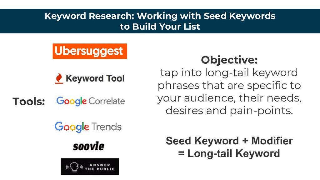 Keyword Research: Working with Seed Keywords to...