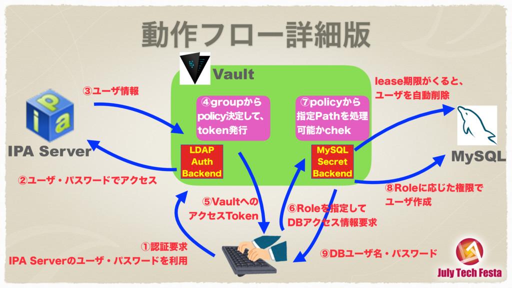 "ಈ࡞ϑϩʔৄࡉ൛ Vault IPA Server MySQL -%""1 ""VUI #BD..."