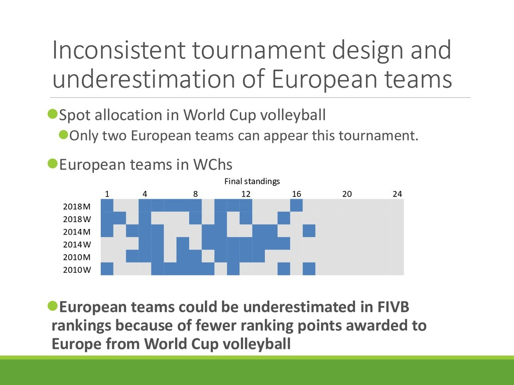 Inconsistent tournament design and underestimat...