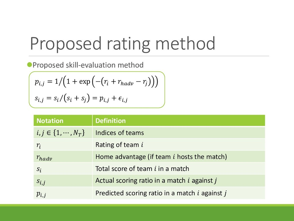 Proposed rating method Proposed skill-evaluati...