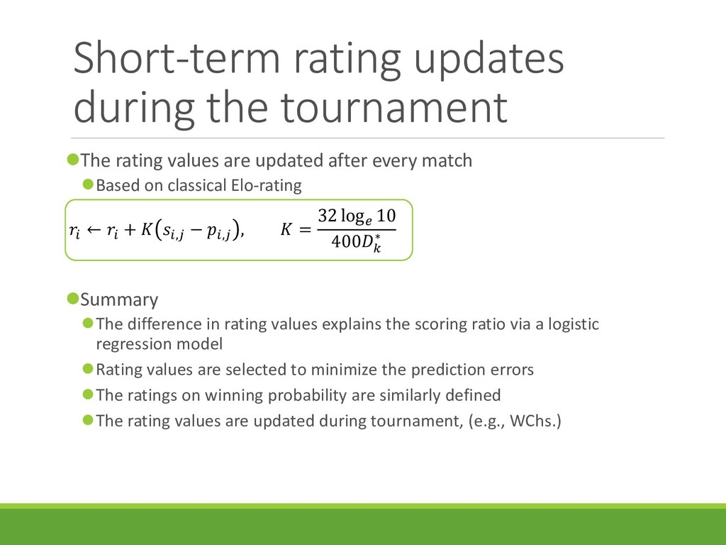 Short-term rating updates during the tournament...