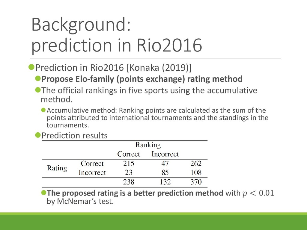Background: prediction in Rio2016 Prediction i...