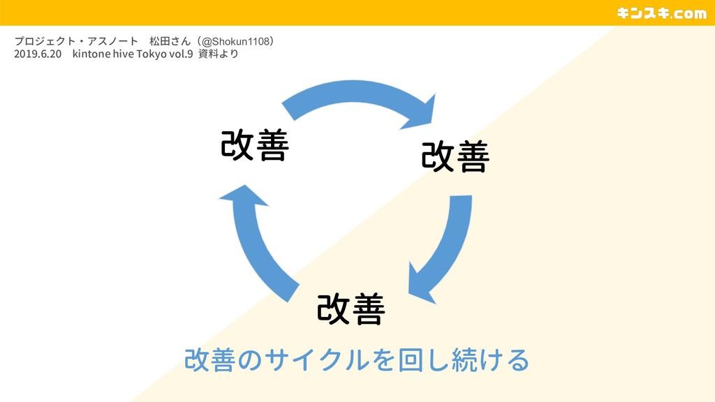 改善 改善 改善 改善のサイクルを回し続ける プロジェクト・アスノート 松田さん(@Shoku...