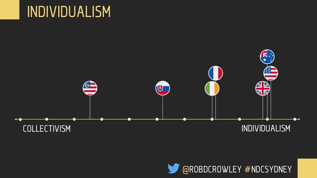 COLLECTIVISM INDIVIDUALISM INDIVIDUALISM @ROBDC...