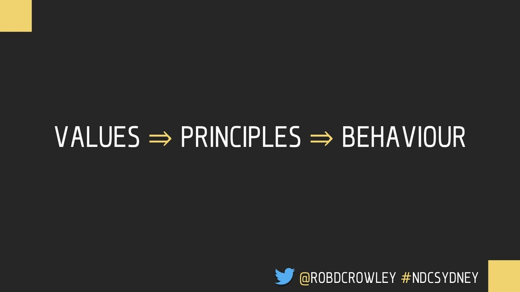 VALUES ⇒ PRINCIPLES ⇒ BEHAVIOUR @ROBDCROWLEY #N...