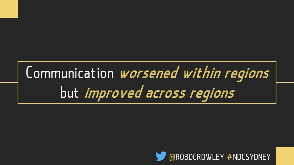 Communication worsened within regions but impro...