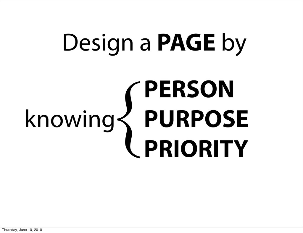 PERSON PURPOSE PRIORITY knowing Design a PAGE b...