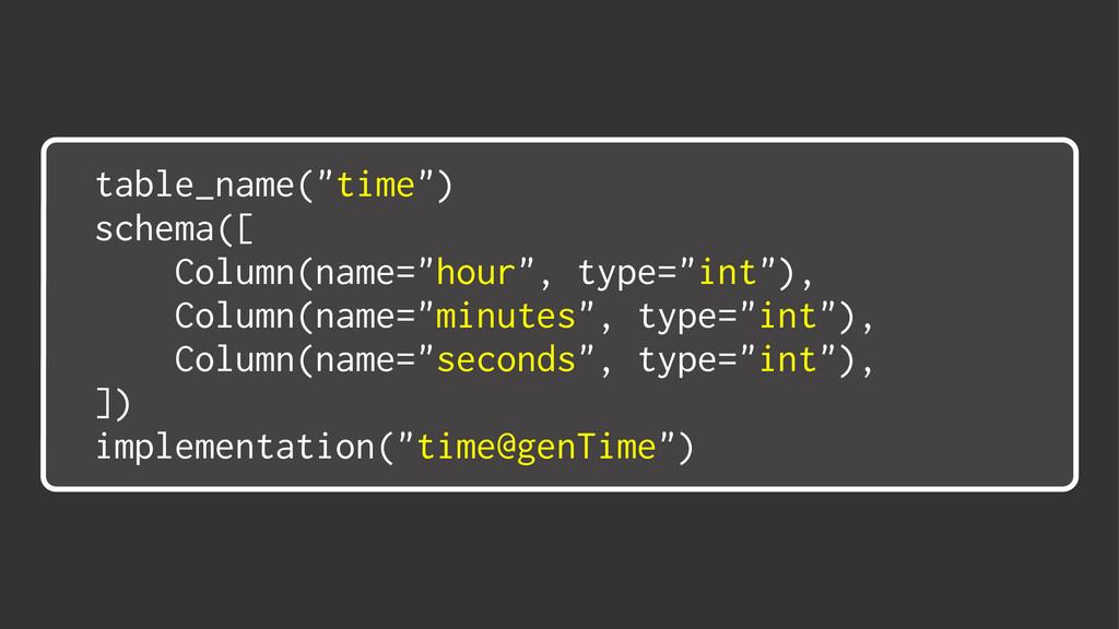 "table_name(""time"") schema([ Column(name=""hour"",..."