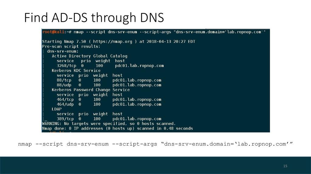 Find AD-DS through DNS 15 nmap --script dns-srv...