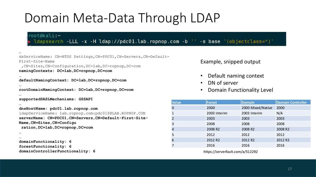 Domain Meta-Data Through LDAP 17 … dsServiceNam...
