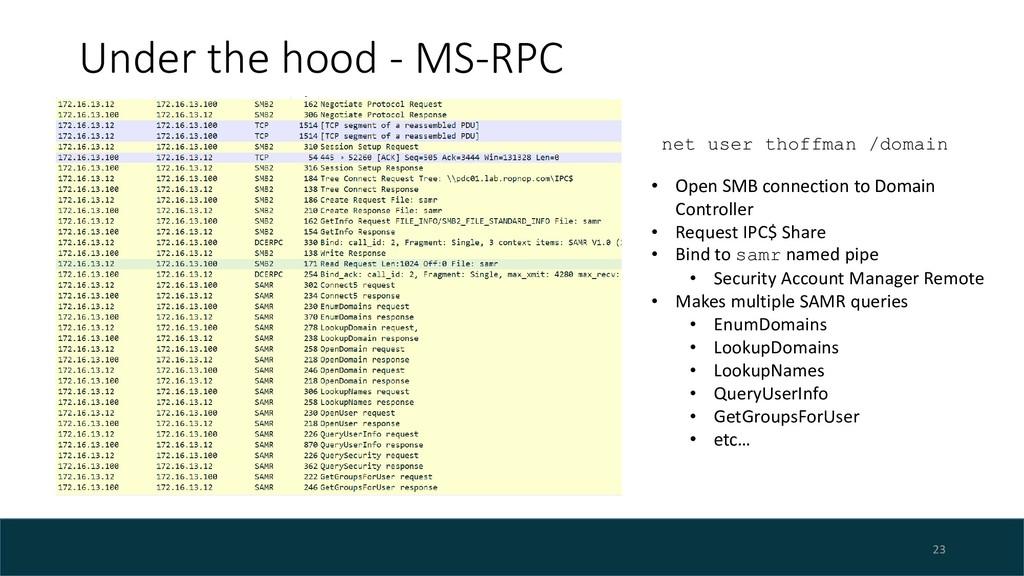 Under the hood - MS-RPC 23 net user thoffman /d...