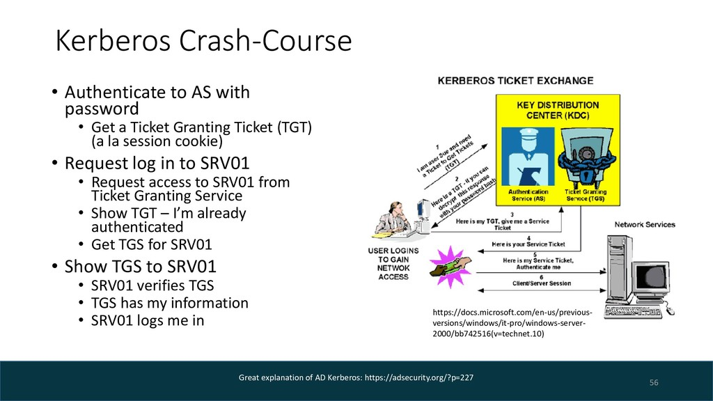 Kerberos Crash-Course • Authenticate to AS with...
